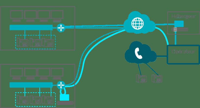 consultant reseau internet rouen